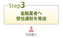 Step3.金融業者へ受任通知を発送
